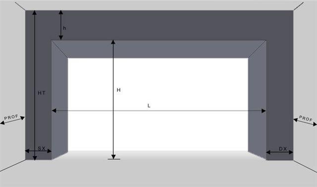 Schema rilievo misure per portoni sezionali